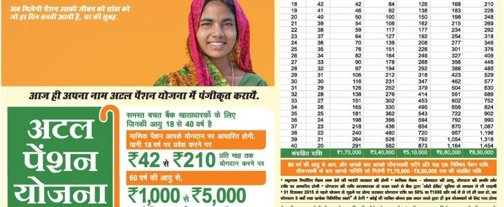 Atal Pension Yojana, atal pension scheme, apy chart, atal pension yojana form