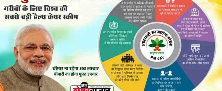 PMJAY, Ayushman Bharat, Ayushman Bharat Eligibility, Ayushman Bharat Registration, Ayushman Bharat Login, Ayushman Bharat Card, Ayushman Bharat Hospital List, Ayushman Bharat Yojana Eligibility, Ayushman Bharat Yojana List, Ayushman Bharat Yojana Registration Online, Ayushman Bharat Scheme, Ayushman Bharat Yojana How To Apply, Ayushman Bharat Yojana In Hindi, Ayushman Bharat Yojana Name List,