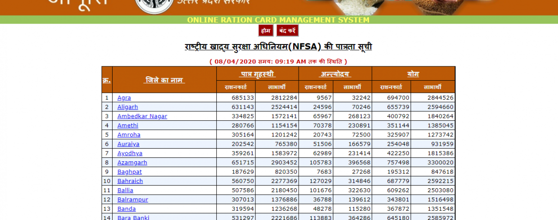 NFSA gov in, NFSA token number, NFSA checklist, NFSA govt of India, NFSA rajasthan, NFSA ration card status check, NFSA registration, NFSA food,