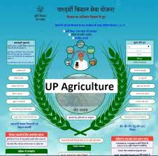 UP agriculture status, UP agriculture.com 2020, UP agriculture pm kisan, UP agriculture department, UP agriculture registration, UP agriculture registration page, UP agriculture registration 2019, UP agriculture pm kisan status,